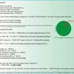 PV-Berechnung-Speicher